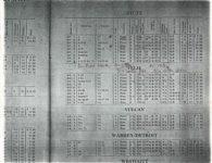 1911 ca. STUTZ Specs GC xerox