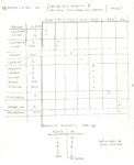 1920-1926 LEXINGTON Pikes Pike Hill Climb Results 8.5″×11″ GC xerox