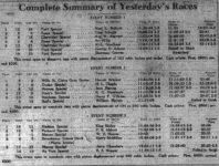 1922 Pikes Peak Race Results Gazette Telegraph