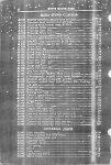 1912 STuTZ PARTS PRICE LIST page 12