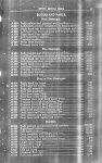 1912 STuTZ PARTS PRICE LIST page 21