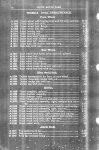 1912 STuTZ PARTS PRICE LIST page 24