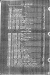 1912 STuTZ PARTS PRICE LIST page 4