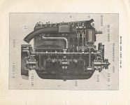 "1916 HUDSON ""40"" Parts Price List Burton Historical Collection Detroit Public Library page 14"