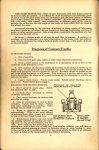 1916 HUDSON Reference Book G SERIES SECOND EDITION AACA Library page 8