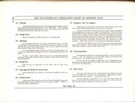 """1922 6 22 LEXINGTON INFORMATION BOOK The Lark and Series """"ST"""" MODELS AACA Library page 26"""