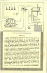 1910 6 THE BOSCH NEWS June 1910 Vol. 1 No. 5 Benson Ford Research Center page 13