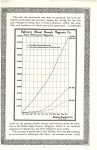 1913 1 THE BOSCH NEWS January 1913 Vol. 4 No. 1 Benson Ford Research Center page 19