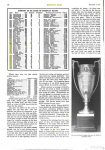 1916 12 7 HUDSON 1916 Racing Review MOTOR AGE page 10