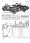 1916 12 7 HUDSON 1916 Racing Review MOTOR AGE page 6
