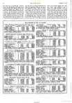 1916 12 7 HUDSON 1916 Racing Review MOTOR AGE page 8