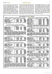 1916 12 7 HUDSON 1916 Racing Review MOTOR AGE page 9