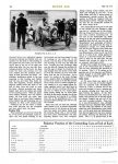 1916 5 18 Rickenbacher, Mulford and Aitken Star at Sheepshead Bay MOTOR AGE page 64