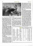 1916 5 18 Rickenbacher, Mulford and Aitken Star at Sheepshead Bay MOTOR AGE page 66