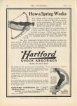 1915 3 11 Hartford SHOCK ABSORBER How a Spring Works THE AUTOMOBILE 9″×12″ page 86