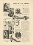 1924 Four Wheel Brakes By M. P. MOTOR 10″×13.25″ page 102