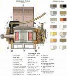 1905 BOSCH DA2 magneto couleurs complete